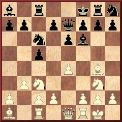 Position after white castes h-side